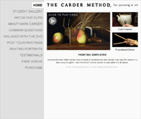 The Carder Method image
